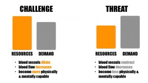 resources vs demand 4
