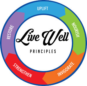 Live Well Principles graphic