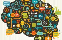 Workplace Wellbeing: brain made of quotes