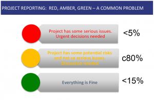 Project Governance 1