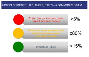 Project Governance 2