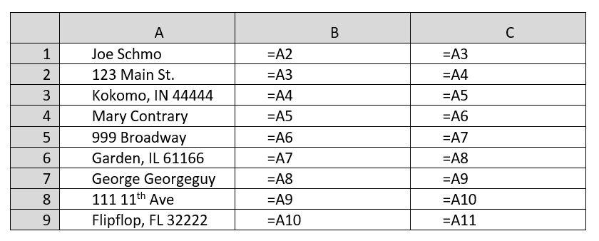 Good list: Figure 4